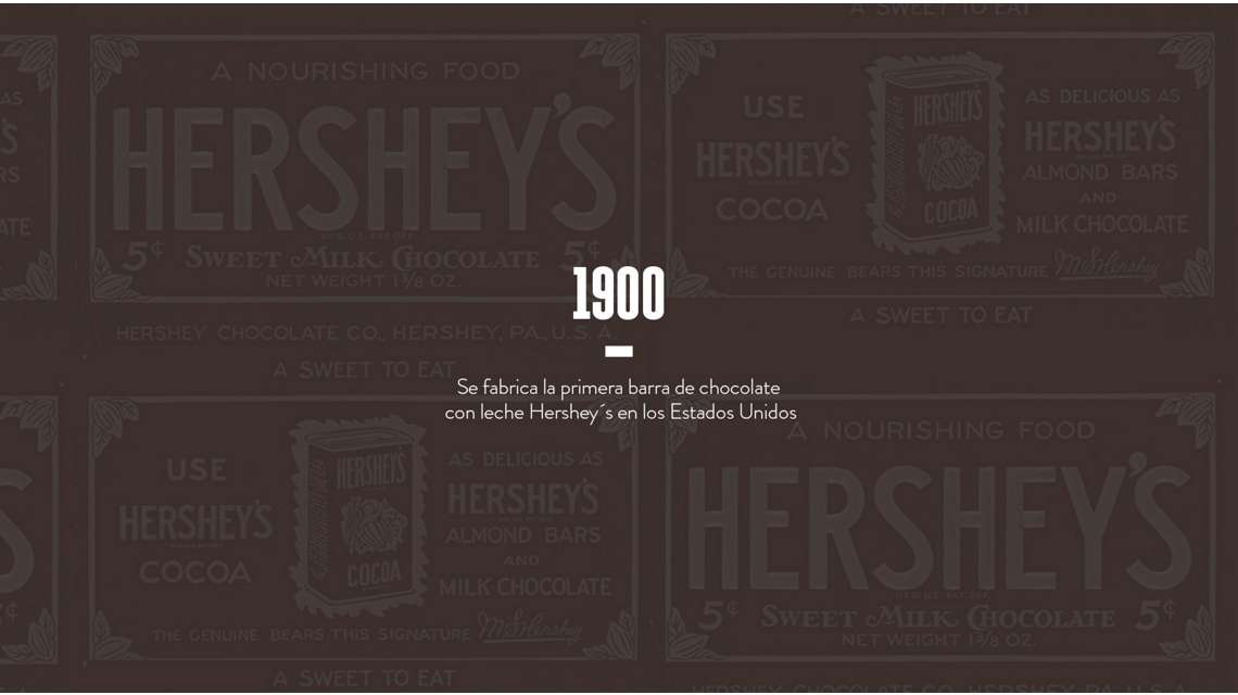 chocolatehershey